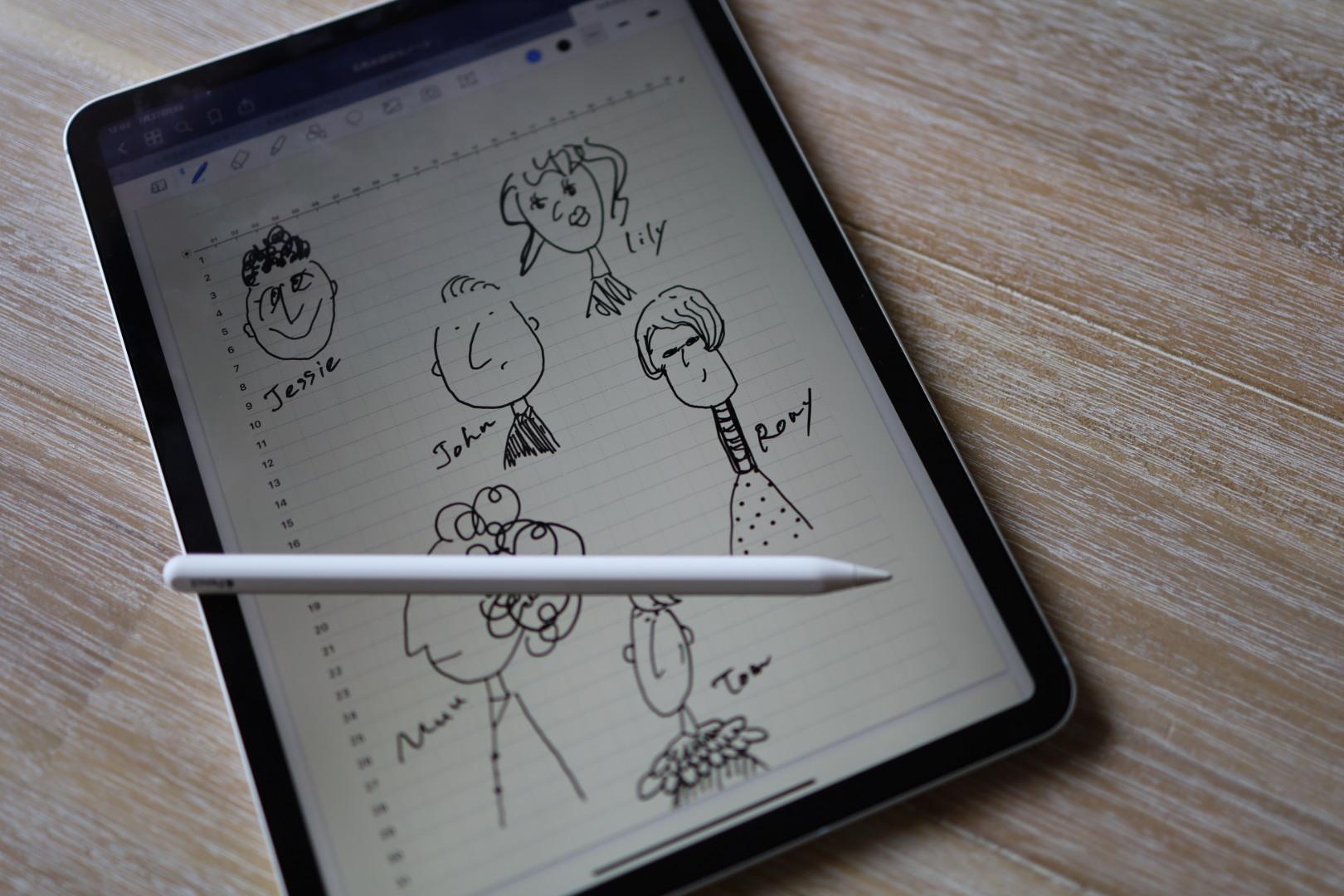 iPad Pro 11インチ(2018)を購入レビュー。これ1台あればなにもいらない